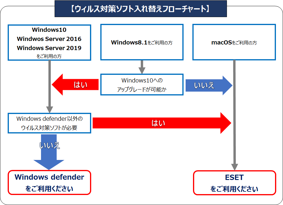 New_Virus_Flow.png